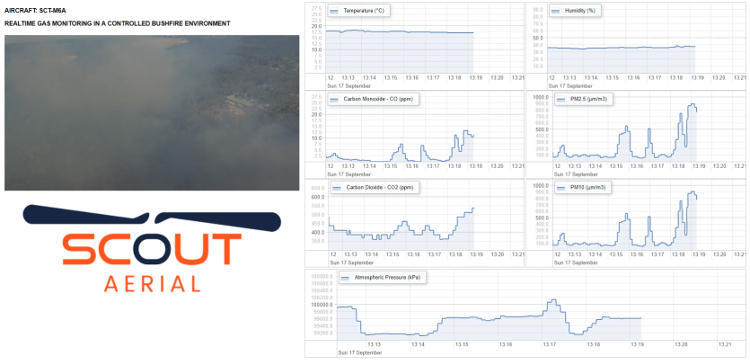 scoutaerial-airborne_gas_monitoring