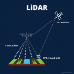 LiDAR or Photogrammetry?
